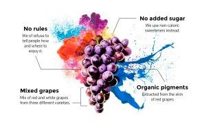 know-how-blue-wine-big
