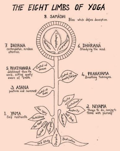Yoga-Sutra-of-Patanjali
